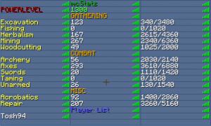 Таблица рейтинга работ